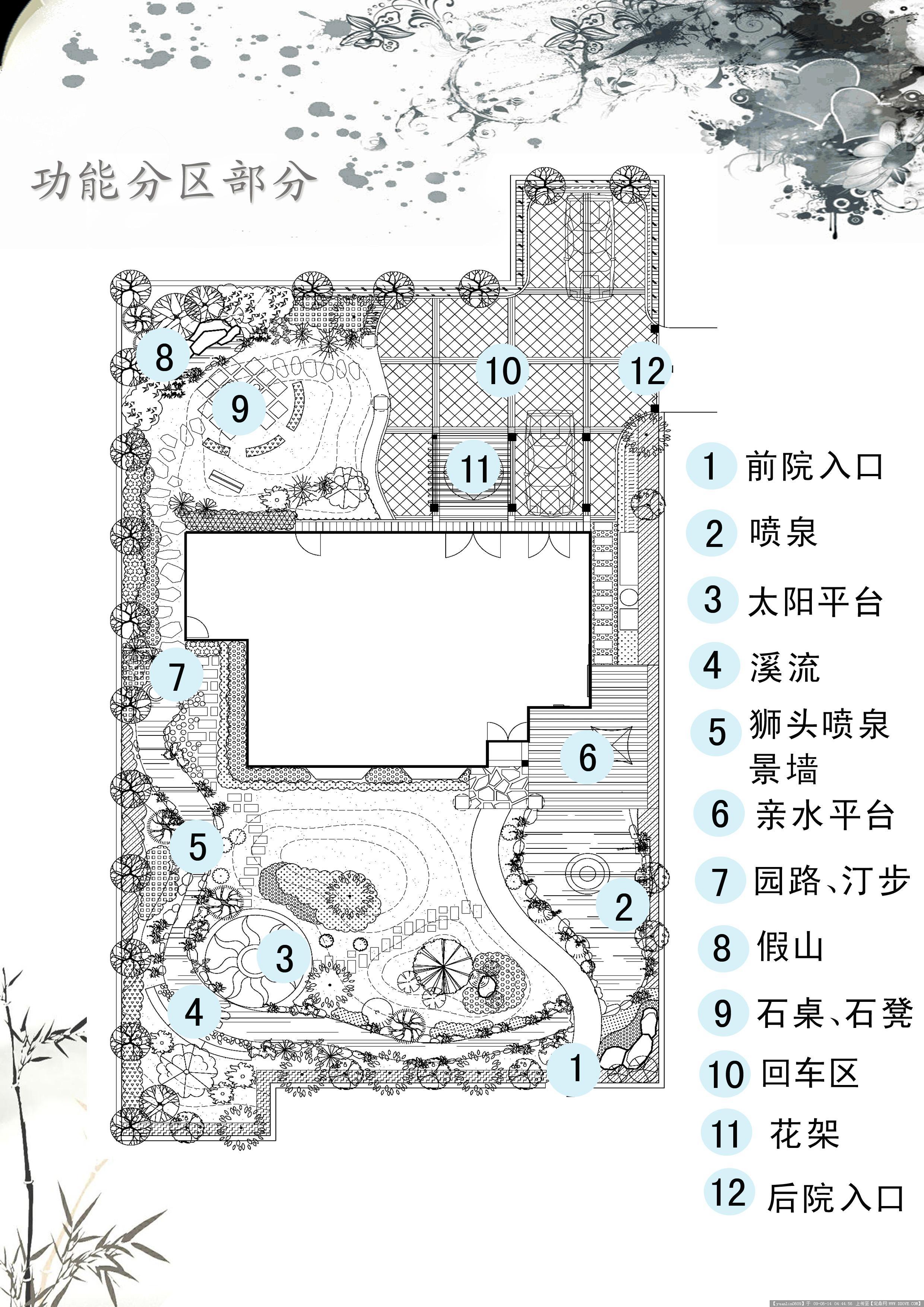 联排别墅庭院设计展示