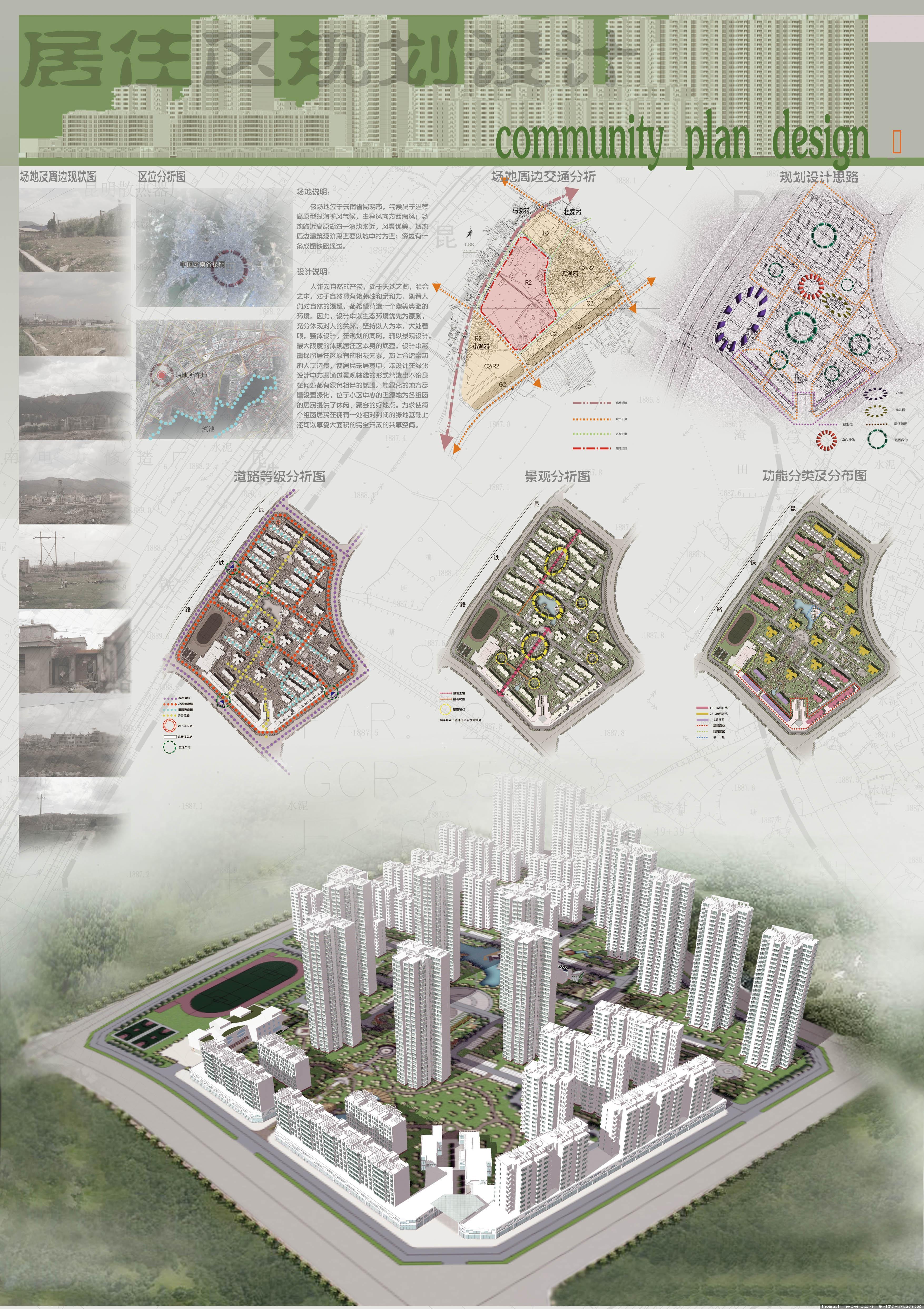 昆明某地居住区规划设计-展板5张